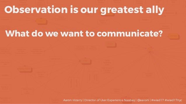 What do we want to communicate? Observation is our greatest ally Aaron Irizarry | Director of User Experience Nasdaq | @aa...
