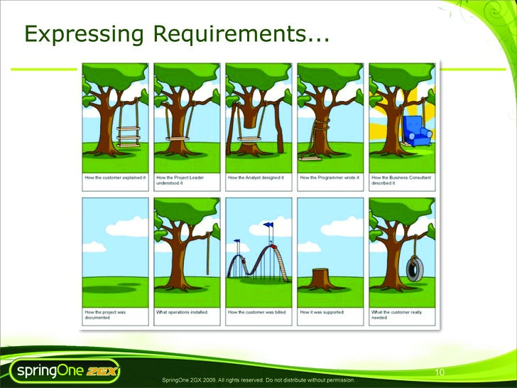 Expressing Requirements...                                                                                                ...