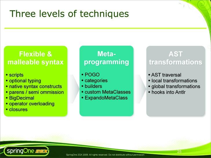 Three levels of techniques       Flexible &                                     Meta-                                     ...