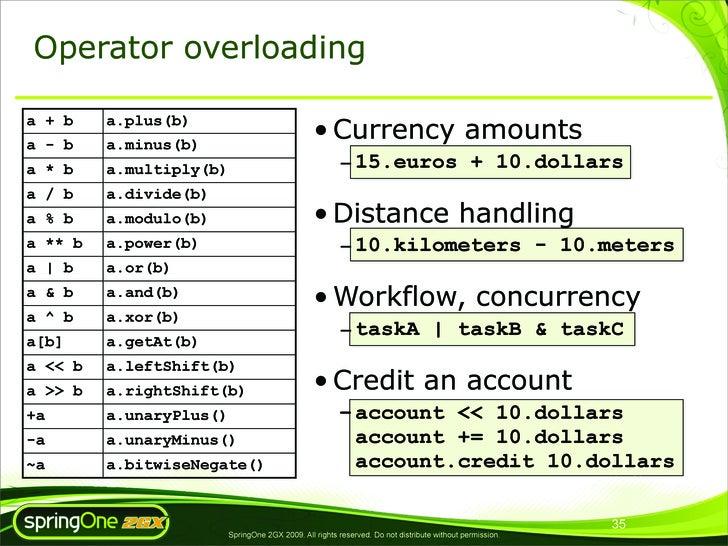 Operator overloading  a + b a - b          a.plus(b)          a.minus(b)                                                  ...