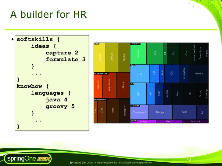 A builder for HR  • softskills {       ideas {           capture 2           formulate 3       }       ...   }   knowhow {...