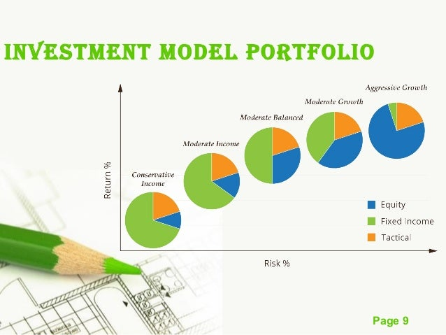 portfolio investments In finance, a portfolio is a collection of investments held by an investment company, hedge fund, financial institution or individual.