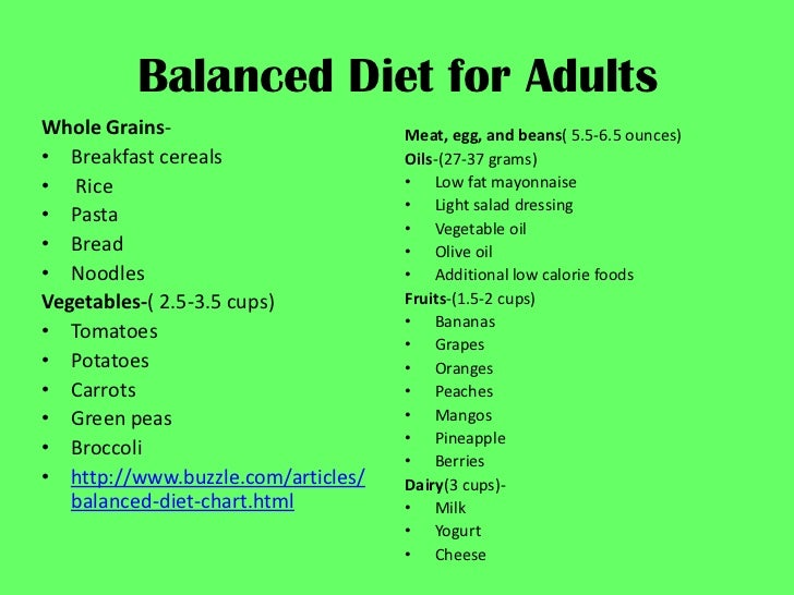 A Sample Indian Balanced Diet Plan For Weight Loss