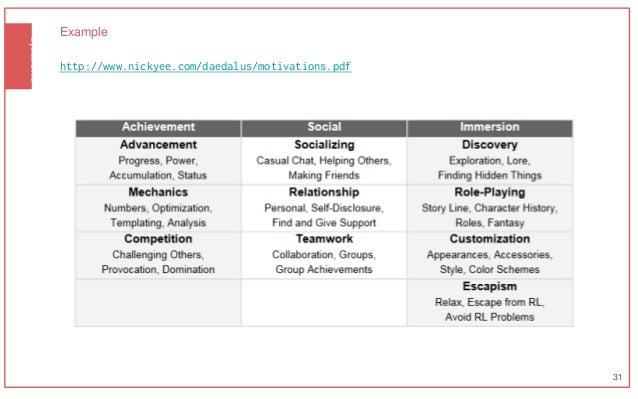 example Example http://www.nickyee.com/daedalus/motivations.pdf 31