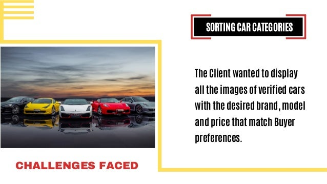 Pre Owned Cars >> Designing And Development Of An Online Marketplace For Pre