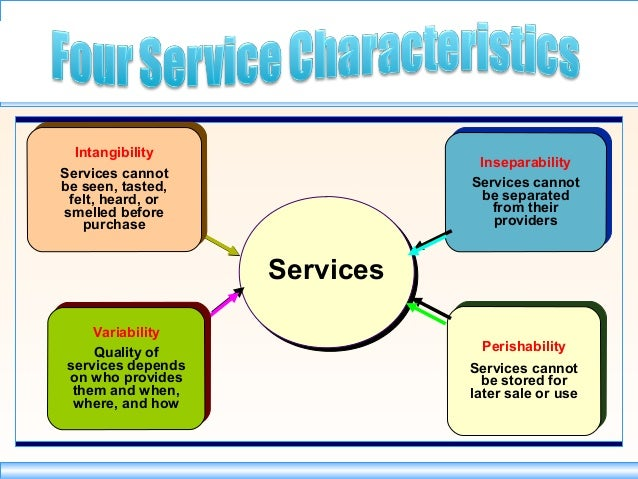 examples of intangible inseparability and perishability product service