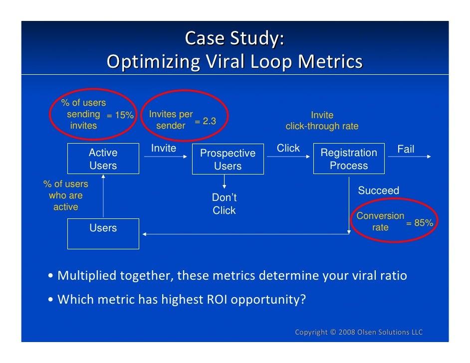 CaseStudy:                 OptimizingViralLoopMetrics    % of users     sending = 15%     Invites per                 ...