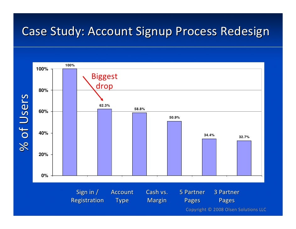 CaseStudy:AccountSignupProcessRedesign                      100%              100%                              Bigge...