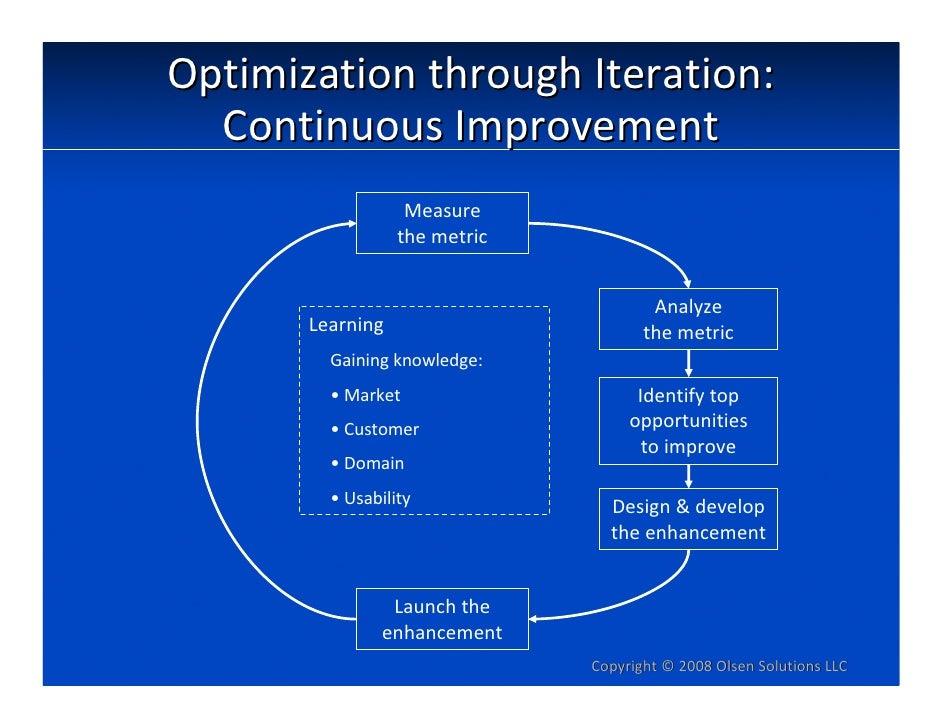 Iterative Detection: Adaptivity,