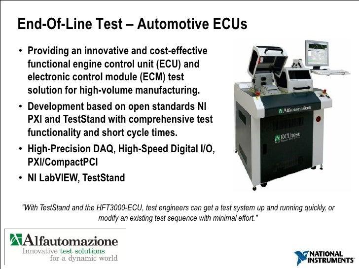 designing  testing software define cars