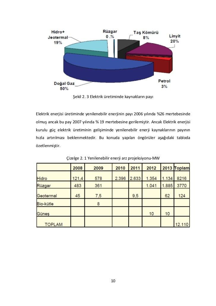Şekil 2. 3 Elektrik üretiminde kaynakların payıElektrik enerjisi üretiminde yenilenebilir enerjinin payı 2006 yılında %26 ...