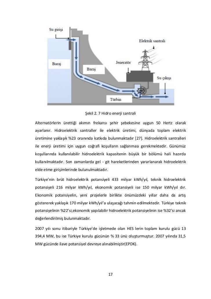 Şekil 2. 7 Hidro enerji santraliAlternatörlerin ürettiği akımın frekansı şehir şebekesine uygun 50 Hertz olarakayarlanır. ...