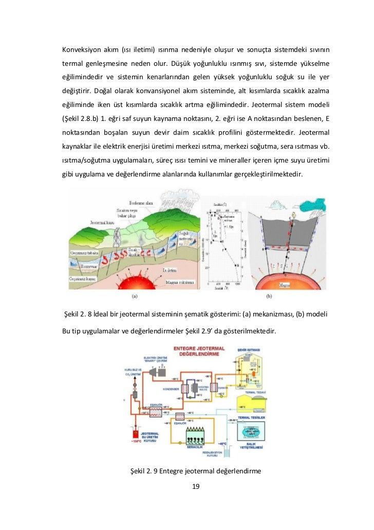 Konveksiyon akım (ısı iletimi) ısınma nedeniyle oluşur ve sonuçta sistemdeki sıvınıntermal genleşmesine neden olur. Düşük ...