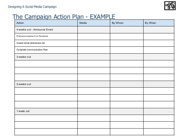 Designing A Social Media Campaign - Facebook media plan template