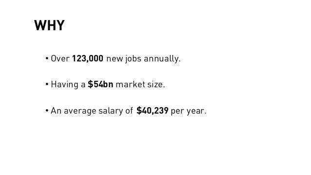 WHY • Over 123,000 new jobs annually. • Having a $54bn market size. • An average salary of per year.$40,239