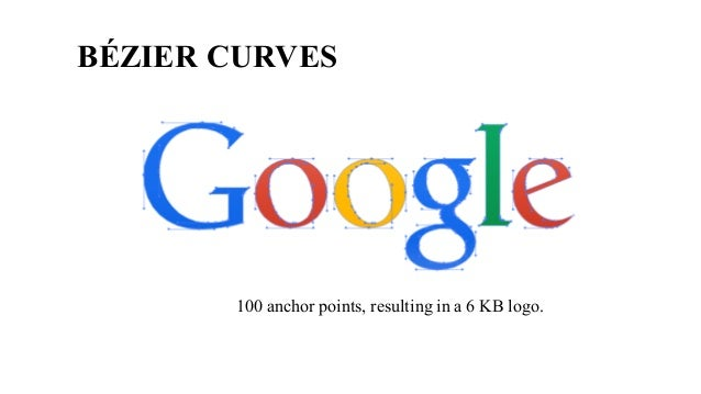 BÉZIER CURVES 100 anchor points, resulting in a 6 KB logo.