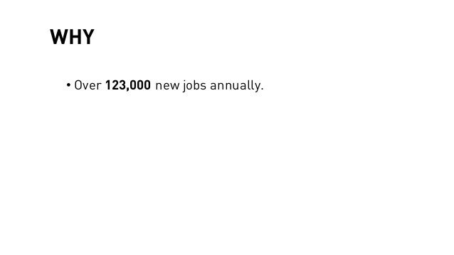 WHY • Over 123,000 new jobs annually.
