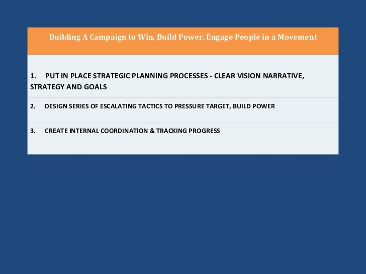 Building A Campaign to Win, Build Power, Engage People in a Movement 1.  PUT IN PLACE STRATEGIC PLANNING PROCESSES - CLEAR...