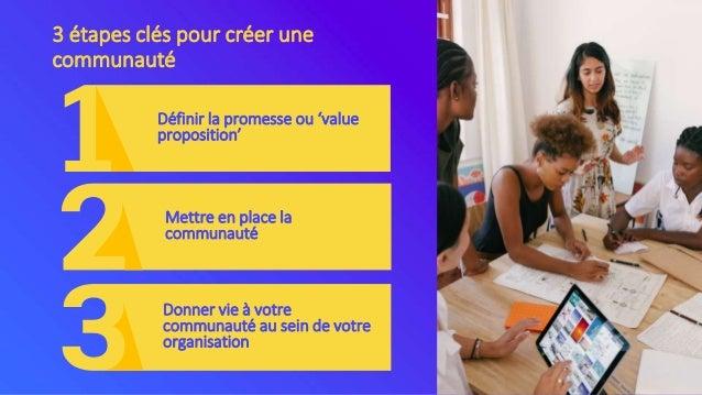 © Potentiate 2021 3 étapes clés pour créer une communauté Donner vie à votre communauté au sein de votre organisation Mett...