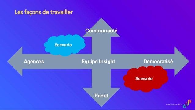 © Potentiate 2021 Les façons de travailler Agences Equipe Insight Democratisé Scenario Scenario Communauté Panel