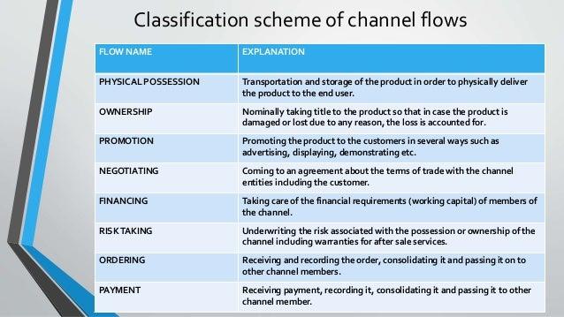 Designing Customer Oriented Marketing Channels