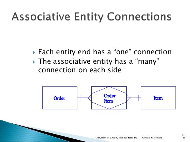 Associative entities a relationship cannot have attributes ppt.
