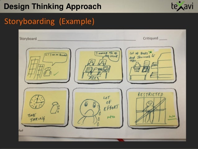 Design Thinking Approach Storyboarding (Example)