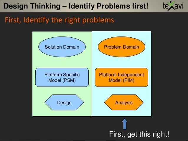 Design Thinking – Identify Problems first! Technology Business Component View Logical View Process View Problem Domain Pla...