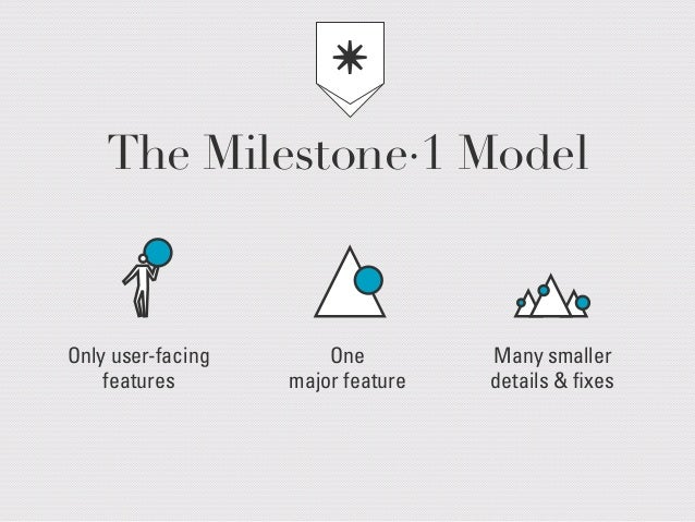 The Milestone·1 Model Only user-facing features One major feature Many smaller details & fixes