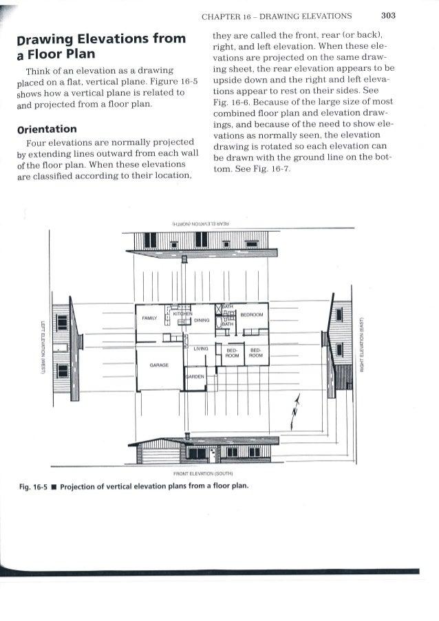 20  ffir  Drawing Elevations. Designing   drawing elevations
