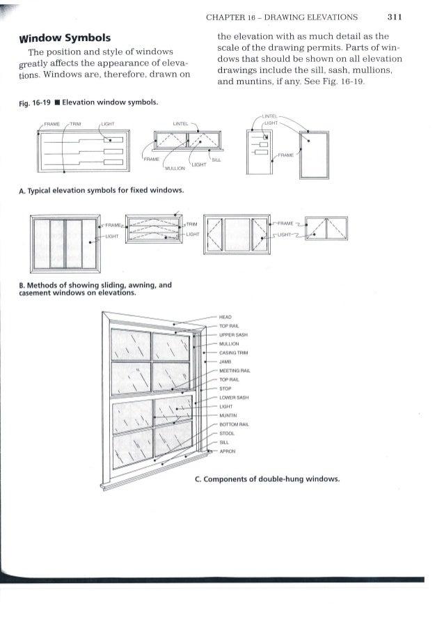 Floor Elevation Symbol : Door architecture symbol sliding in floor