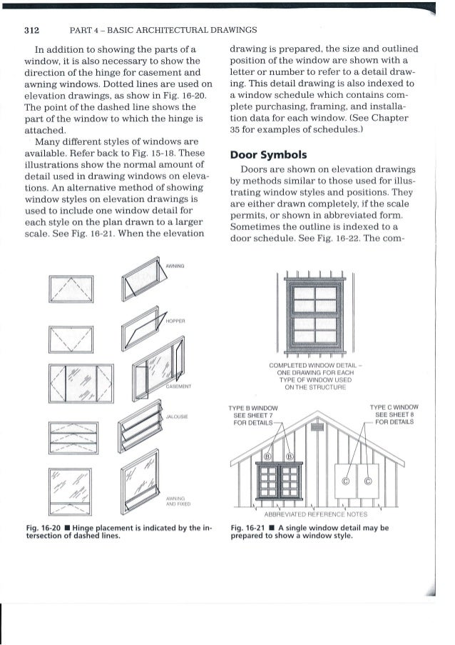 Architectural Drawing Types Is A Simple Done By An Architect For