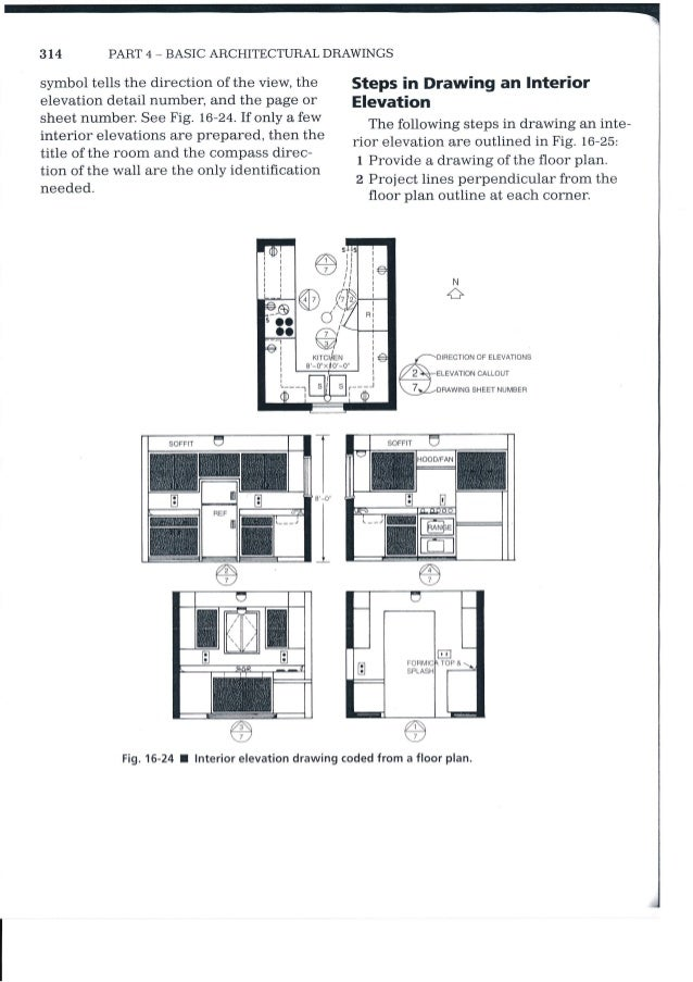 Floor Plan Elevation Symbol : Designing drawing elevations