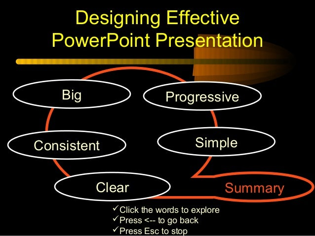 Designing Effective PowerPoint Presentation Click the words to explore Press <-- to go back Press Esc to stop SimpleCon...