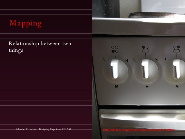 Mapping <ul><li>Relationship between two things </li></ul>http://flickr.com/photos/annavsculture/441610821/