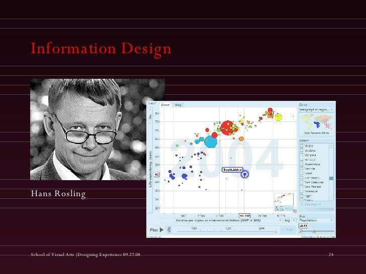 Information Design <ul><li>Hans Rosling </li></ul>
