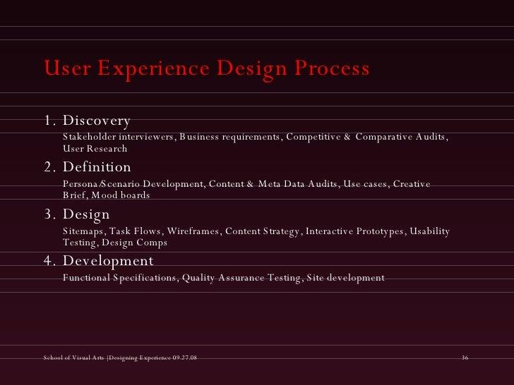 User Experience Design Process <ul><li>1. Discovery </li></ul><ul><li>Stakeholder interviewers, Business requirements, Com...