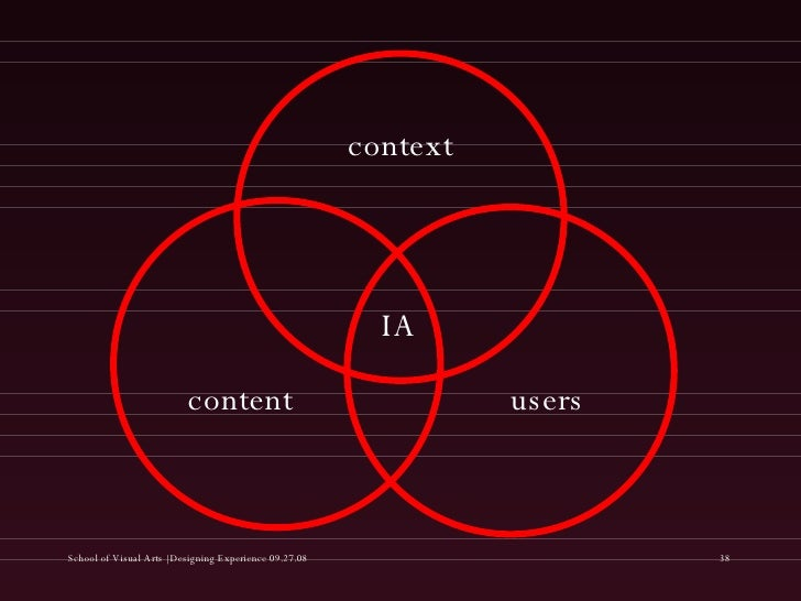 users content context IA