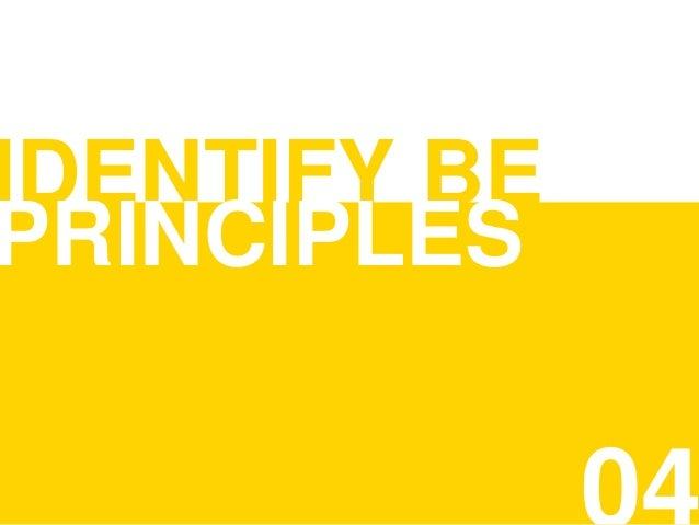 IDENTIFY BE PRINCIPLES