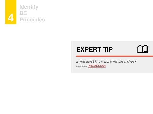 Identify BE Principles4 EXPERT TIP If you don't know BE principles, check out our workbooks