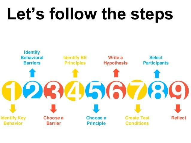 Let's follow the steps 2 Identify Key Behavior 1 3 4 5 6 7 8 Identify Behavioral Barriers Choose a Barrier Identify BE Pri...