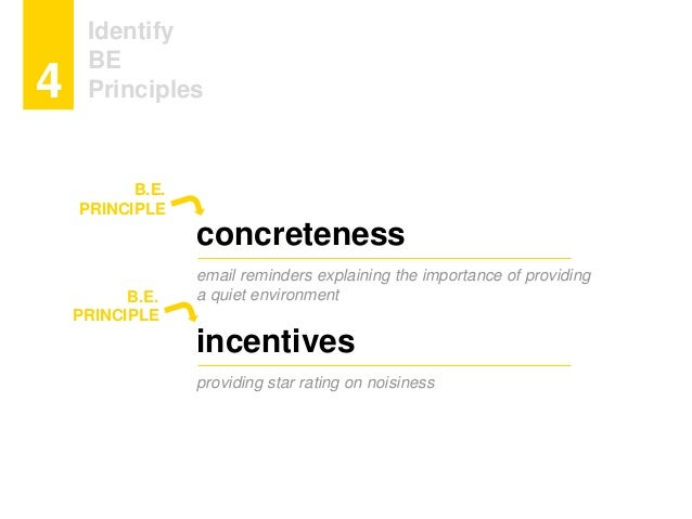 Identify BE Principles4 concreteness email reminders explaining the importance of providing a quiet environment incentives...