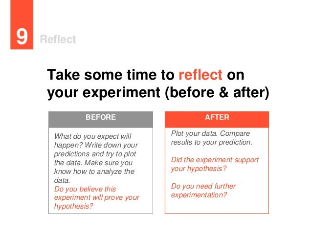 Reflect9 Take some time to reflect on your experiment (before & after) What do you expect will happen? Write down your pre...