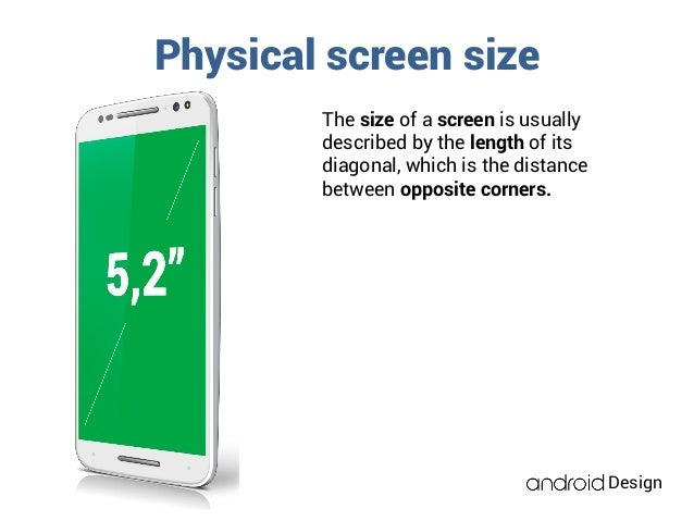 UX and UI Designing for all android screen