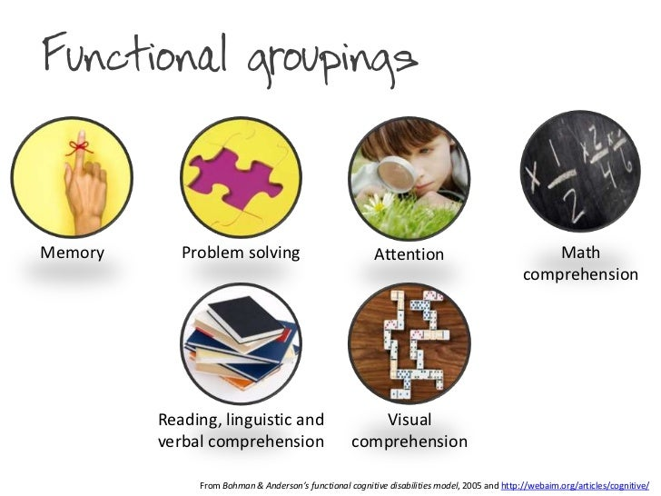Functional groupings<br />Memory<br />Problem solving<br />Math comprehension<br />Attention<br />Reading, linguistic and ...