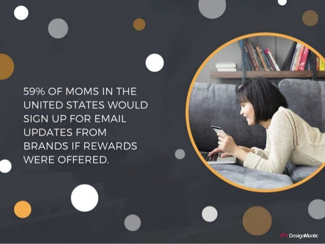 59% of moms in the United States would sign up for email updates from brands if rewards were offered.