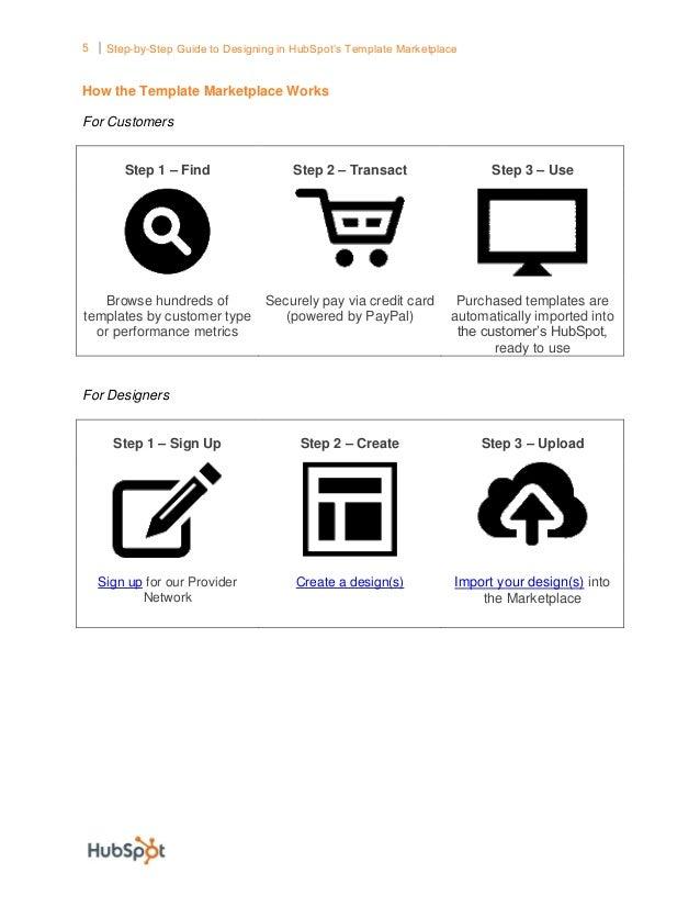 Hubspot Template Marketplace | Designing For Hubspot Marketplace