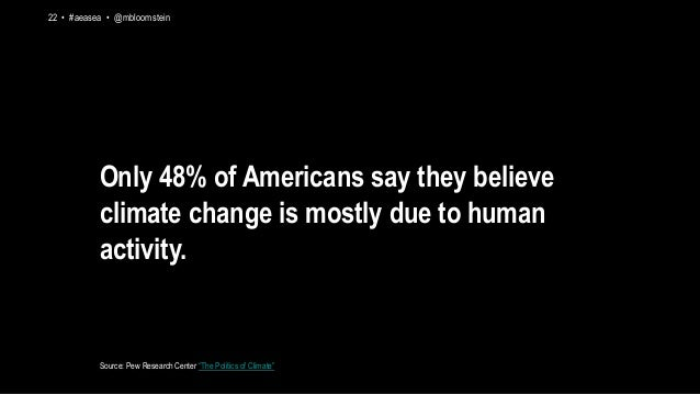 22 • #aeasea • @mbloomstein Only 48% of Americans say they believe climate change is mostly due to human activity. Source:...