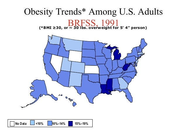 Prevalence of and Trends in Diabetes Among Adults in the United States, 1988-2012 Andy Menke; Sarah Casagrande; Linda Geis...