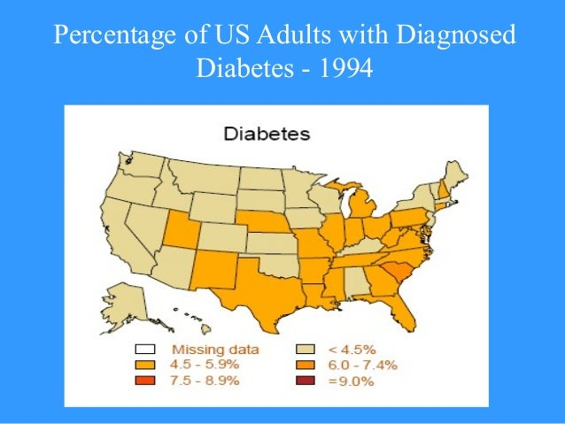 """Overall Health Status US Persons Aged 46-64 NHANES 1988-1994 NHANES 2007-2010 Report """"excellent"""" health 32% 13% Limitation..."""